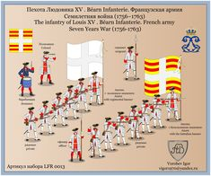 VK is the largest European social network with more than 100 million active users. Friedrich Ii, Seven Years' War, Army Uniform, Mystery Of History, French Army, Military History, Marines, 18th Century, Banner