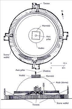 Plan and elevation, Great Stupa at Sanchi. Madhya Pradesh, India. Buddhist; Maurya, late Sunga Dynasty. c. 300 B.C.E.–100 C.E. Stone masonry, sandstone on dome.