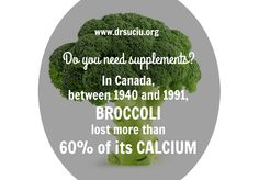 Broccoli lost more than 60% of its Calcium