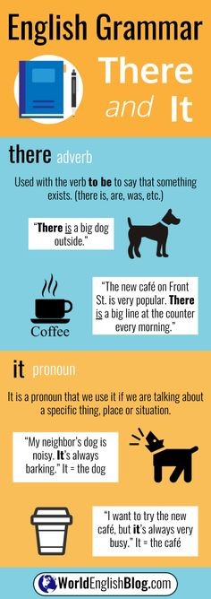 Learn the English grammar THERE and IT in this post. I will explain with lots of natural examples, custom images and video too! Study English Grammar, Basic Grammar, English Fun, English Vocabulary, Learning English, Everyday English, Types Of Sentences, News Cafe, Improve Your English