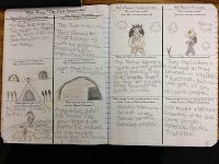 Native American interactive notebook pages