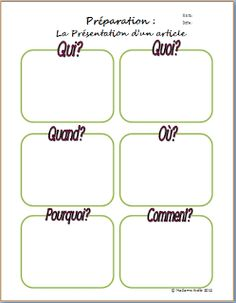 Free graphic organizer for French students to use in sharing a current event article. Extension activity included for use in oral presentations or even just paragraph writing.