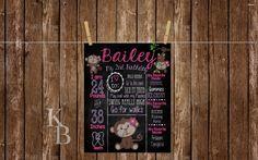 Monkey Birthday Chalkboard Sign/Poster, Birthday Sign, Monkey