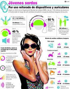 Jóvenes en el mundo están en riesgo de sufrir pérdidas de audición a causa de prácticas inseguras como usar dispositivos electrónicos y auriculares