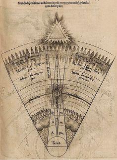 Cosmi Maioris Scilicet et Minoris Metaphysica, Physica Atque Technica Historia (Music of the Spheres), Robert Fludd, c. 1617.