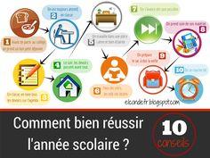 El Conde. fr: Comment bien réusssir l'année scolaire