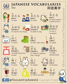 Japanese is a language spoken by more than 120 million people worldwide in countries including Japan, Brazil, Guam, Taiwan, and on the American island of Hawaii. Japanese is a language comprised of characters completely different from Japanese Verbs, Japanese Phrases, Study Japanese, Japanese Kanji, Japanese School, Japanese Culture, Japanese Language Proficiency Test, Japanese Language Learning, Learning Japanese