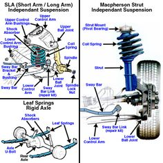 full diagram of 2006 toyota camry le shock assembly - Yahoo Image Search Results Car Learning, Car Body Parts, Automotive Engineering, Automotive Industry, Crate Engines, Car Repair Service, Car Engine, Car Wheels, Toyota Camry
