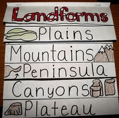 landforms foldable.