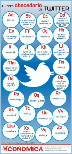 El otro abecedario de Twitter « Infografías de Marketing