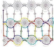 Crochet Diagram, Crochet Chart, Crochet Motif, Crochet Flowers, Crochet Skirts, Crochet Tunic, Crochet Lace, Crochet Stitches Patterns, Knitting Patterns