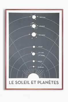Le Soleil et Planètes, hand screen print poster by Double Merrick. #poster #screenprint