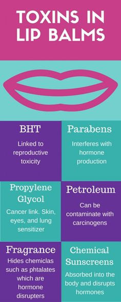 toxins in lip balms infographic