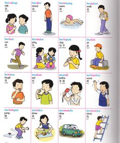 kata kerja Malay Language, Chinese Language, English Speech, Teaching English, Spanish Lessons For Kids, English Lessons, Learn English Words, English Study, Grammar And Vocabulary