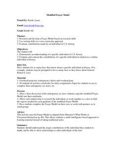 Frayer Model Template Word  Frayer Model Template Word Document