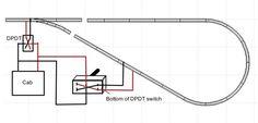 Model Train NScale Track Plans for Shelf Layouts Model