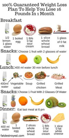 Rate this post Detox diet tips A Diet Chart – Way To a Healthy Life – Mamma Health. How to lose weight fast? This diet plan will help you to get rid of the visceral fat which is the worst kind of body fat. Free weight loss diet plan to help you lose w Fat Loss Diet, Weight Loss Diet Plan, Fast Weight Loss, How To Lose Weight Fast, Diet Plans To Lose Weight For Teens, Diet Plans To Lose Weight Fast 10 Pounds, Healthy Food To Lose Weight, Diet Plans For Women, Reduce Weight