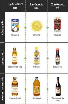 Barista, Vinegar, Food And Drink, Coconut, Drinks, Drinking, Beverages, Drink, Beverage