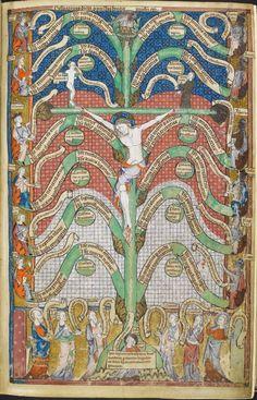 Psalter and Hours (the 'Howard Psalter') and Psalter (the 'De Lisle Psalter') c 1308-c 1340 Arundel MS 83  Folio 13r