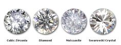 Cubic Zirconia, Diamond, Moissanite, Swarovski Crystal