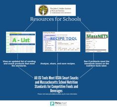 Resources for schools at The John Stalker Institute