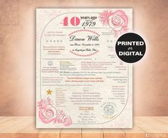 40th Birthday Poster Personalized 1979 Sign Born In USA EventsCustom Gift For Women