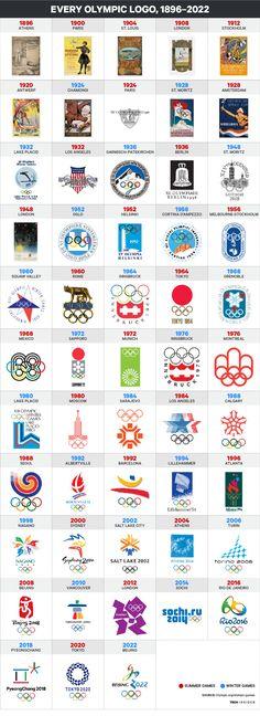20+ Beer Olympics ideas   beer olympic, olympics, beer