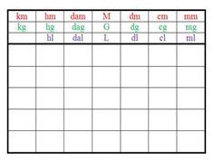 Tableaux numération et mesures - Loustics French Expressions, Cycle 3, Multiplication, French Teacher, Math Numbers, Math Games, Teaching Math, Teacher Resources, Conversation