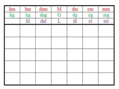Tableaux numération et mesures - Loustics