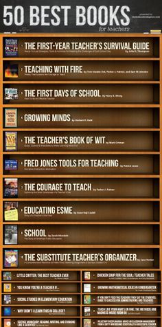 The Top 50 Books For Teachers Infographic