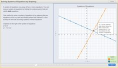"""In """"Solving Systems of Equations by Graphing"""" students write two equations using two variables. #ccss HSA-CED.A.2, HSA-REI.C.6 #Math"""