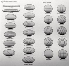 More patterns for scoring different bread. They can be cut in many different ways to create interesting designs when baked. Use this poster to talk about different designs and provide dough and knives to practice different designs. Sourdough Recipes, Sourdough Bread, Cornbread Recipes, Jiffy Cornbread, Yeast Bread, Pain Au Levain, Bread Shaping, Bread And Pastries, Artisan Bread