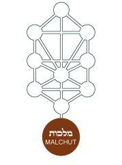 Maljut | Maljut #Kabbalah