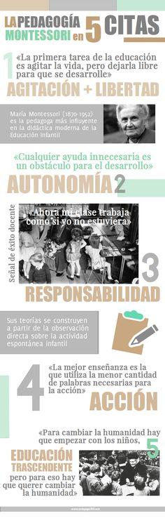 La pedagogía Montessori en 5 citas Maria Montessori, Homeschool, Twitter, Frases, Learning, Quotes, Woman, Families, Libros
