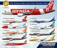 THE BEST LOW-COST AIRLINES TOP 10 2015