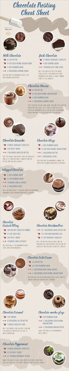 Nothing compares to a dreamy, luxuriant chocolate frosting — and we've got 12 recipes ready to go for you in one infographic. (chocolate icing for cupcakes fudge frosting) Just Desserts, Delicious Desserts, Baking Desserts, Healthy Desserts, Sweet Recipes, Cake Recipes, Icing Recipes, Cake Filling Recipes, Weight Watcher Desserts