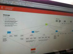 Website Flow Wireframes
