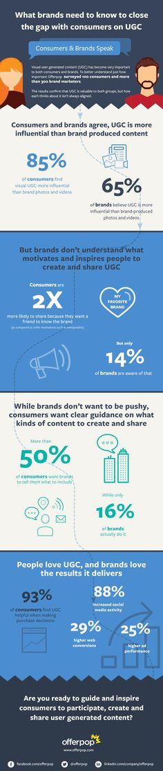 What brands need to know to close the gap with consumers on UGC - infographic