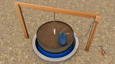 Como construir um Biodigestor para produzir Gás de Cozinha