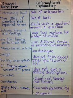 Narrative vs. Informational Writing