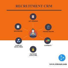 Recruitment CRM for recruiters
