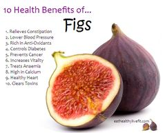 10 Health Benefits of Figs.