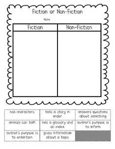 This is a cut and paste sort to help students learn the differences between fiction and nonfiction texts.