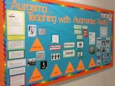 Augmented Reality In The Classroom:Aurasma