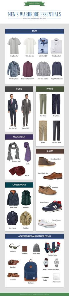 Wanting to take your wardrobe to another level? Look no further than the Men's Wardrobe Essentials from Famous Outfits. It's a handsomely designed visual guide that shows the clothing and accessory essentials that every gentleman should have in his closet Capsule Wardrobe Men, Mens Wardrobe Essentials, Men's Wardrobe, Wardrobe Basics, Wardrobe Ideas, Mode Outfits, Fashion Outfits, Fashion Tips, Fashion Clothes