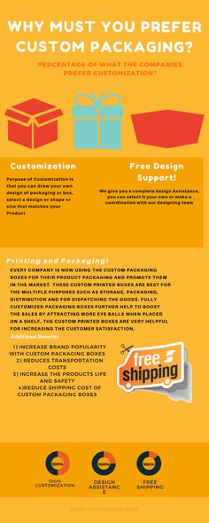 Custom Packaging, Box Packaging, Free Design, Your Design, Custom Cardboard Boxes, Draw Your