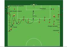 Base de datos de ejercicios de fútbol con más de 300 ejercicios para su entrenamiento Soccer Coaching, Soccer Training, Football Drills, Base, Soccer Workouts, Training, Workout Exercises, Volleyball, Circuits
