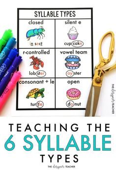 Learn how to teach your students the six syllable types: closed, silent e, r-controlled, vowel team, consonant + le, and open with this detailed post. Includes free mini anchor chart!   #phonics #teaching