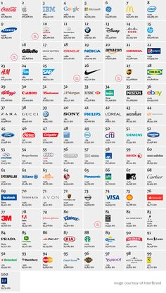 Logo design analysis of the world's top brands logos. See what colors, type styles and more these logos share. Logo Design Tips, Business Logo Design, Logo Design Inspiration, Logo Branding, Branding Design, Car Brands Logos, Math Coloring Worksheets, Famous Logos, Game Logo