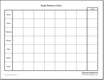 Star Behavior Chart For Kids  Kid Pointz  Ideas For The House